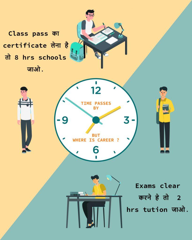 School Vs Tutions